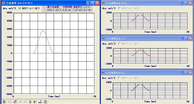 3axis acceleration composite waveform